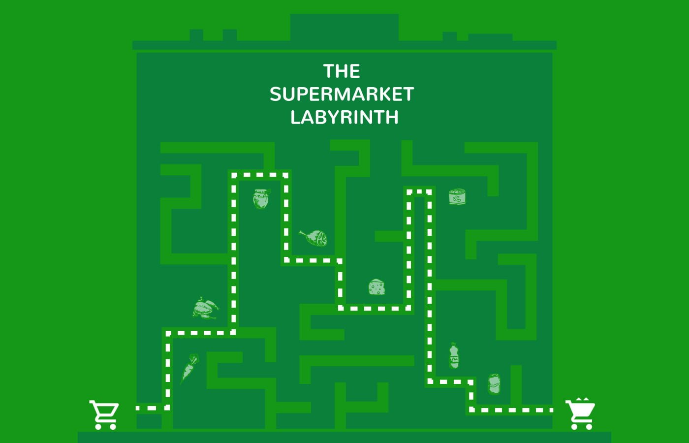 The Supermarket Labyrinth